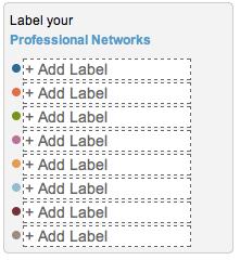 label cluster