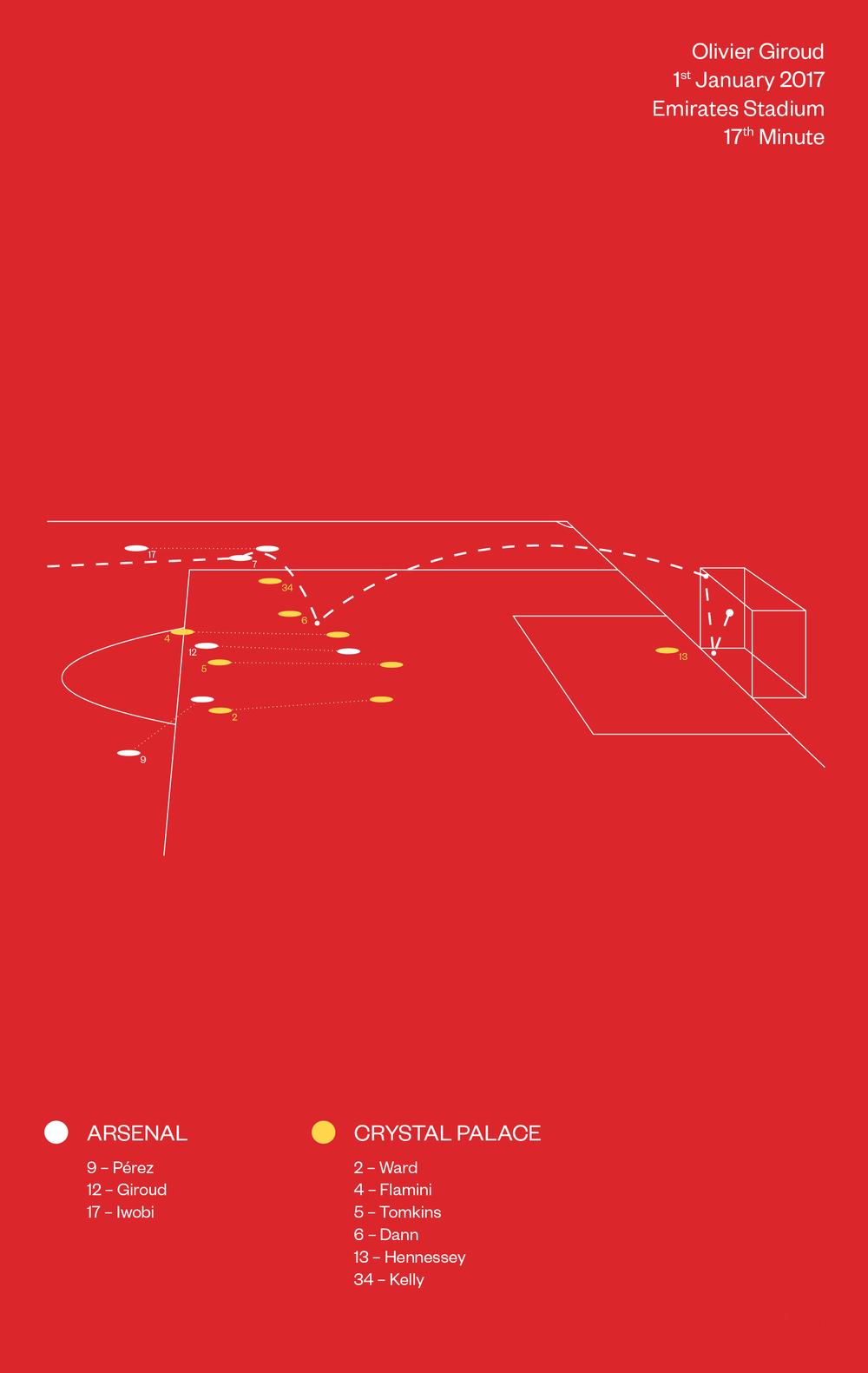 Olivier Giroud - GoaloftheWeek.png