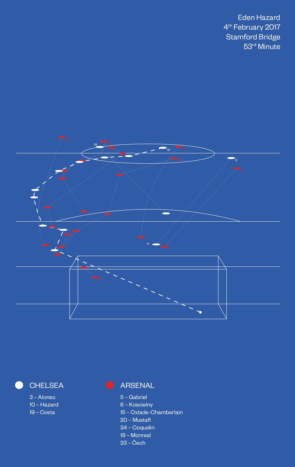 Eden Hazard - GoaloftheWeek.png