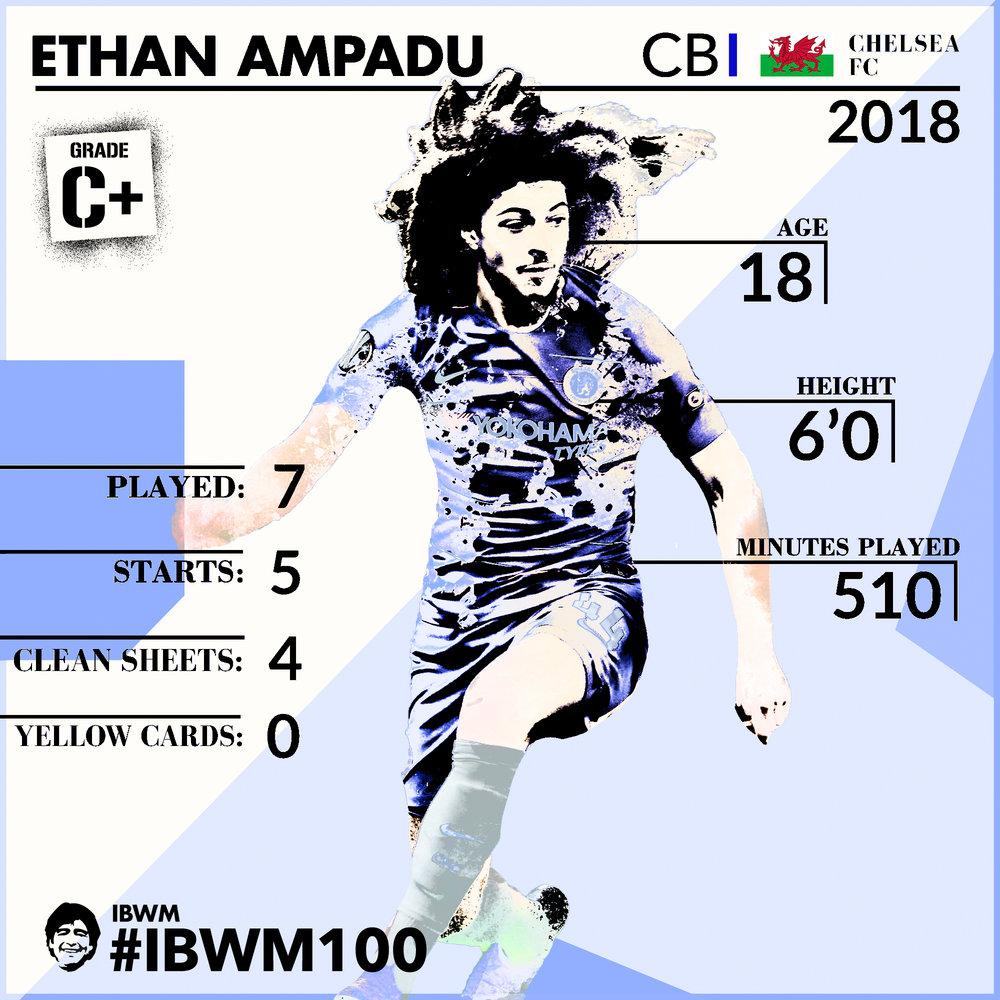 IBWM - Ethan Ampadu.jpg