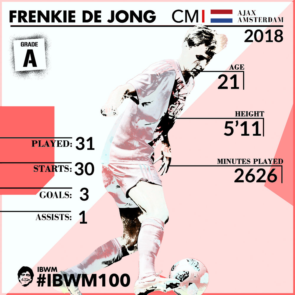 IBWM - Frenkie de Jong.jpg