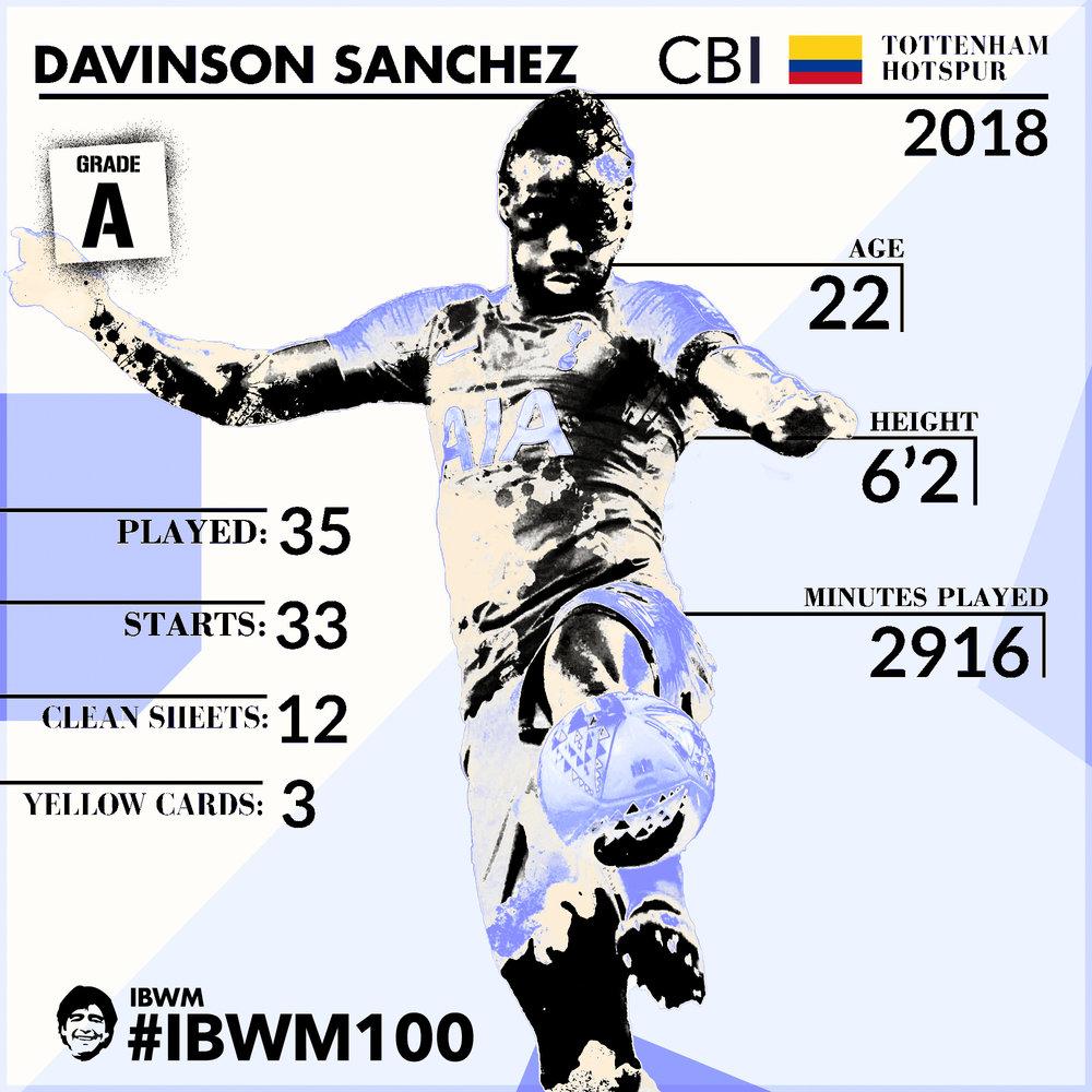 IBWM - Davinson Sánchez.jpg