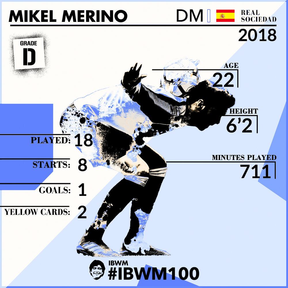 IBWM - Mikel Merino.jpg
