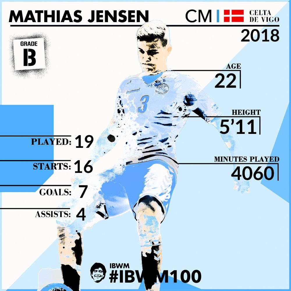 IBWM - Mathias Jensen.jpg