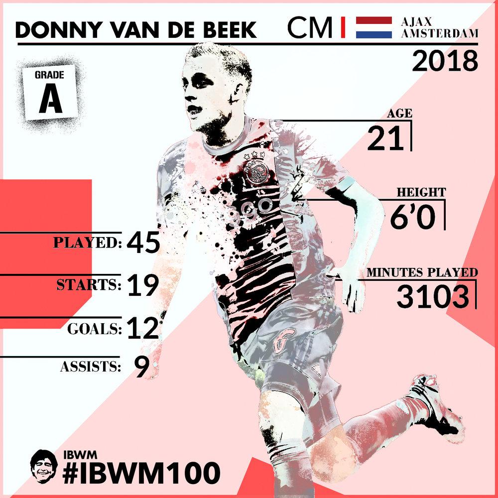 IBWM - Donny van de Beek.jpg