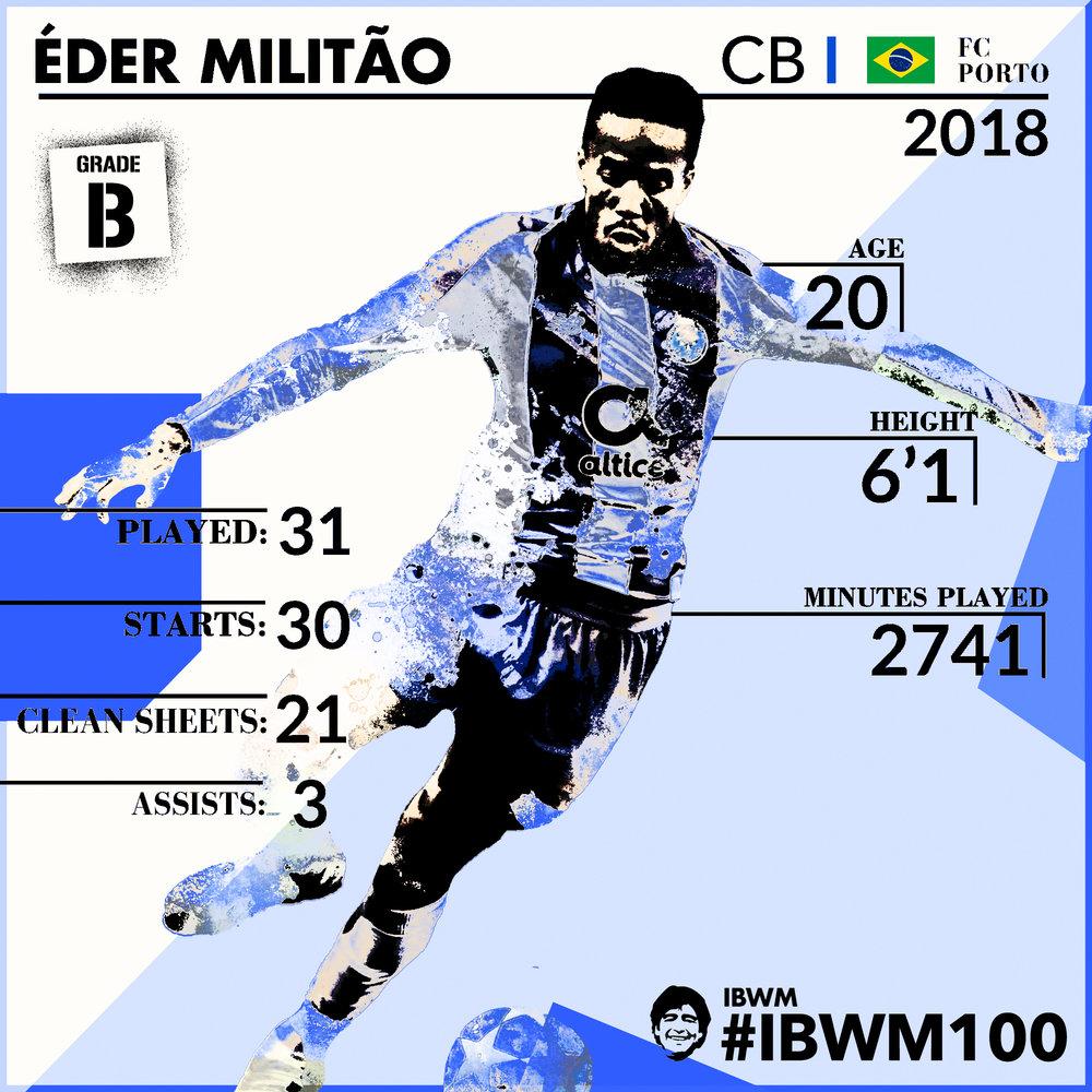 IBWM - Eder Militão.jpg