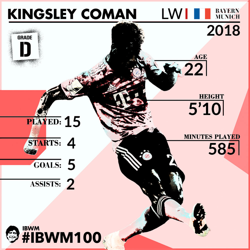 IBWM - Kingsley Coman.jpg