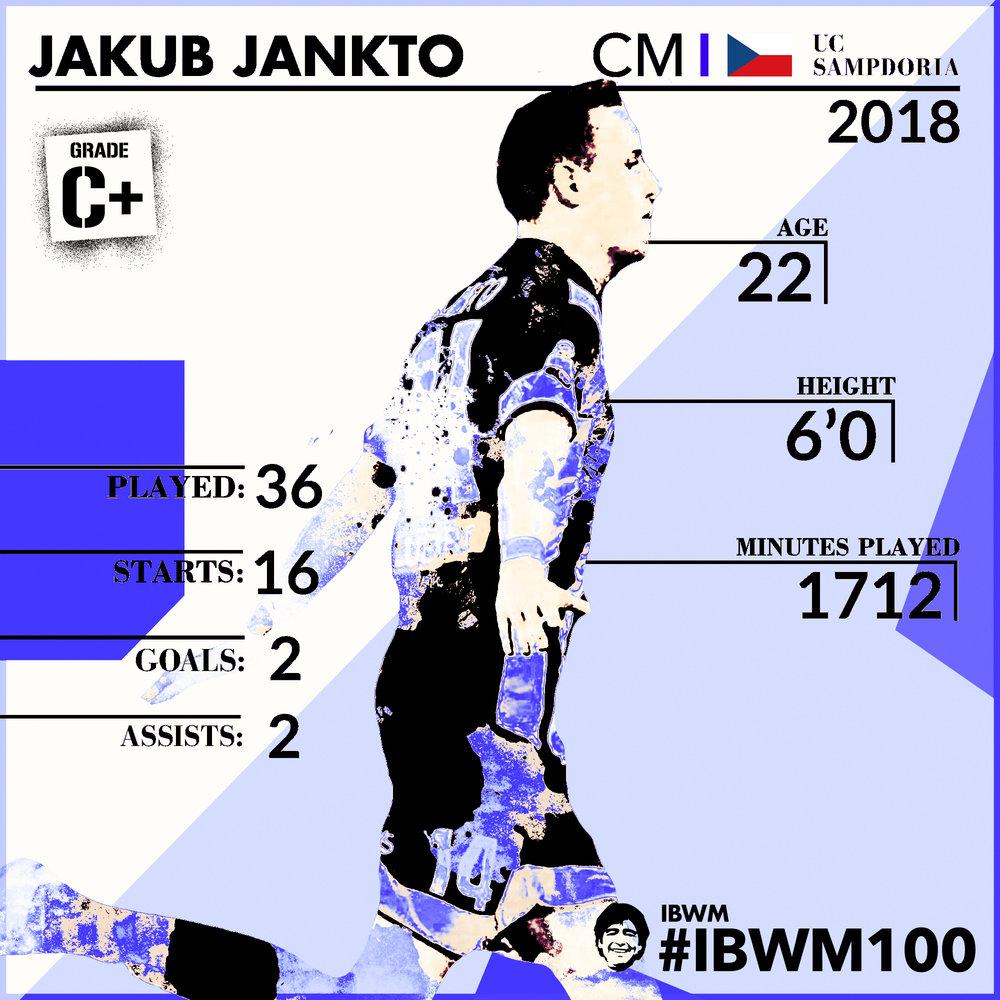IBWM - Jakub Jankto.jpg