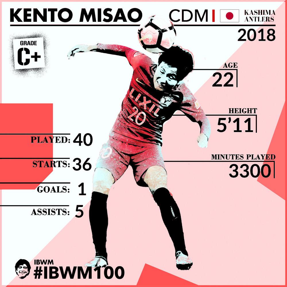 IBWM - Kento Misao.jpg