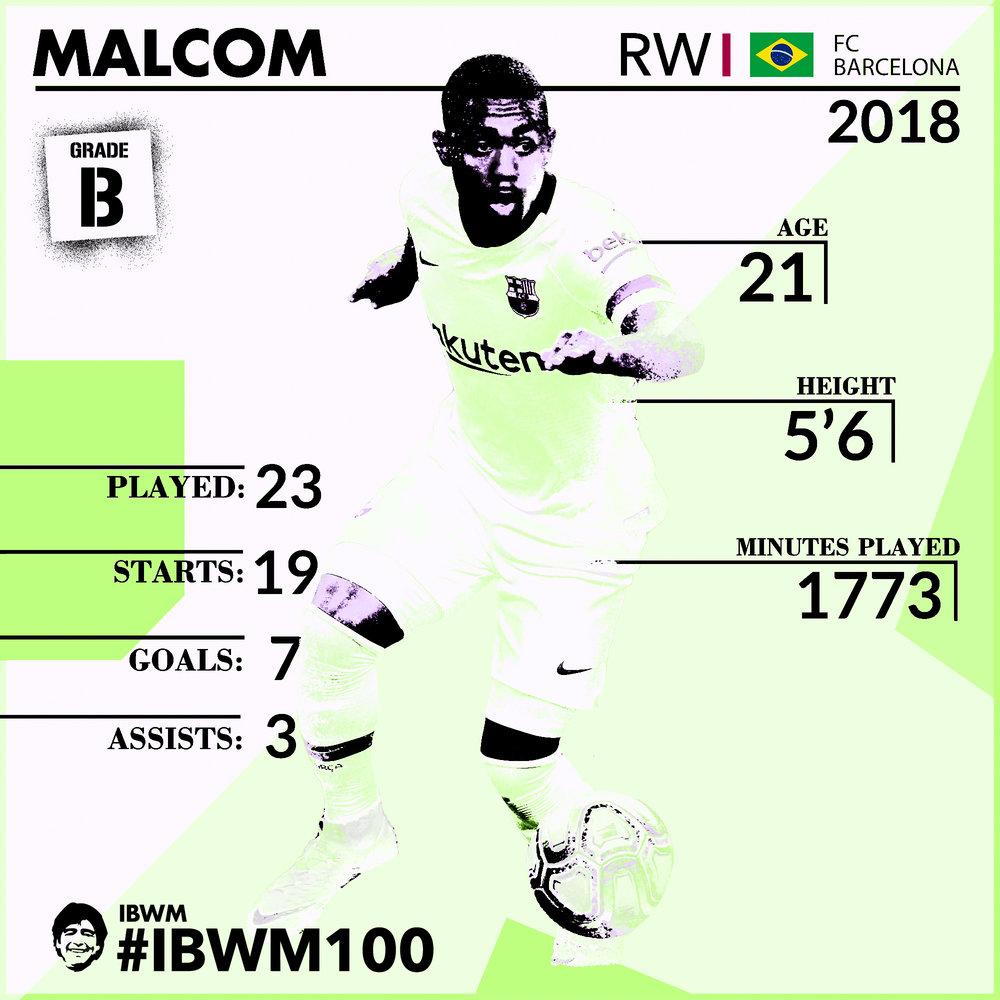 IBWM - Malcom.jpg
