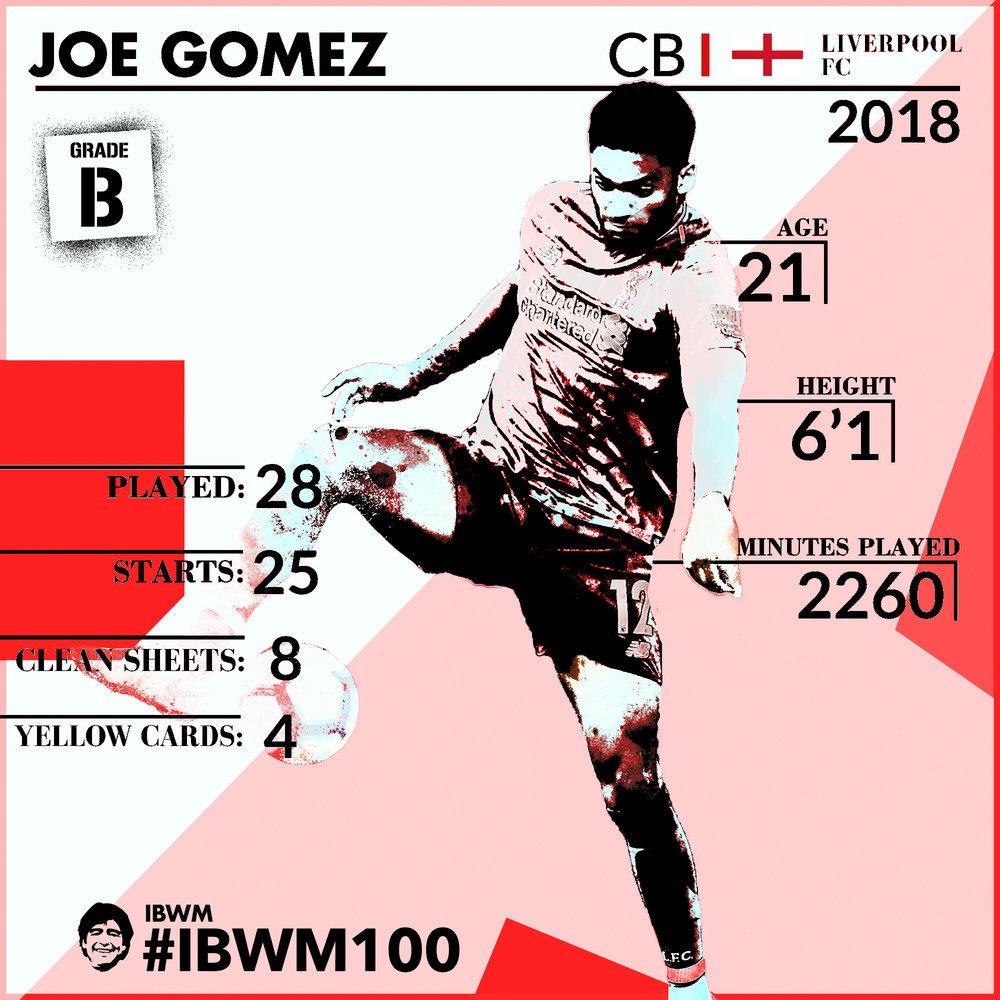 IBWM - Joe Gomez.jpg