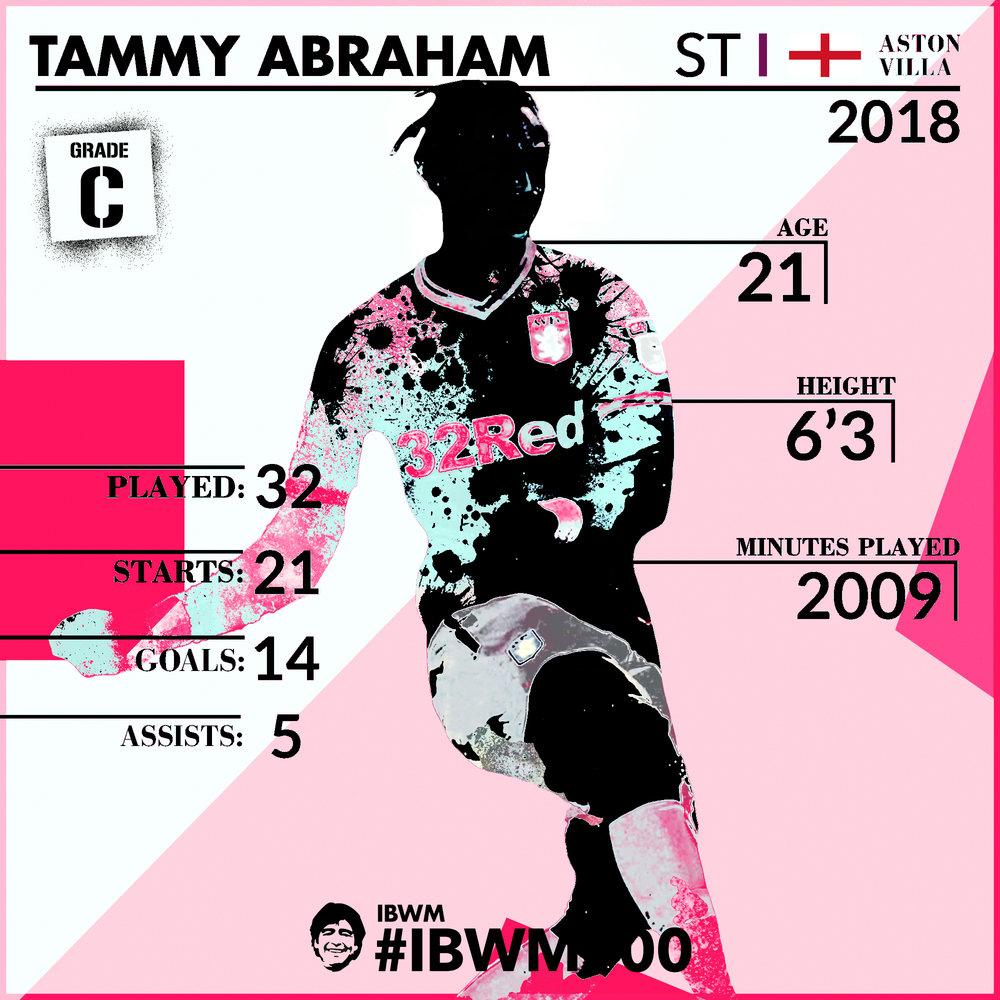 IBWM - Tammy Abraham.jpg
