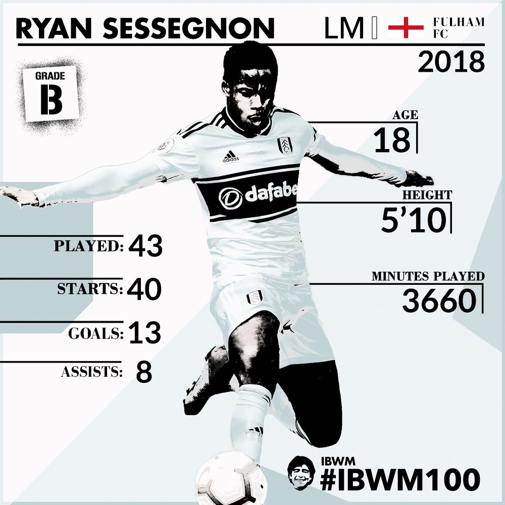 IBWM - Ryan Sessegnon.jpg