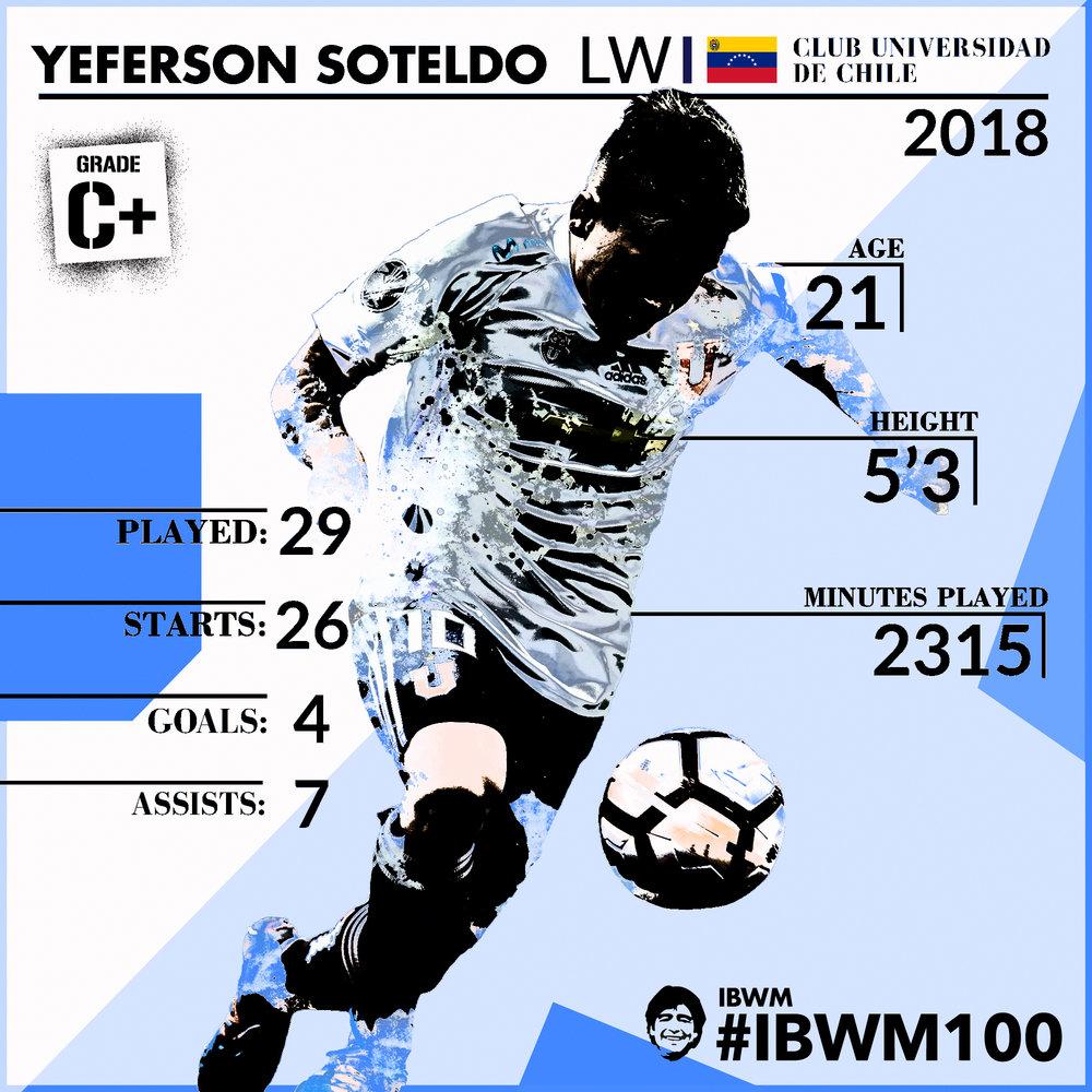 IBWM - Yeferson Soteldo.jpg