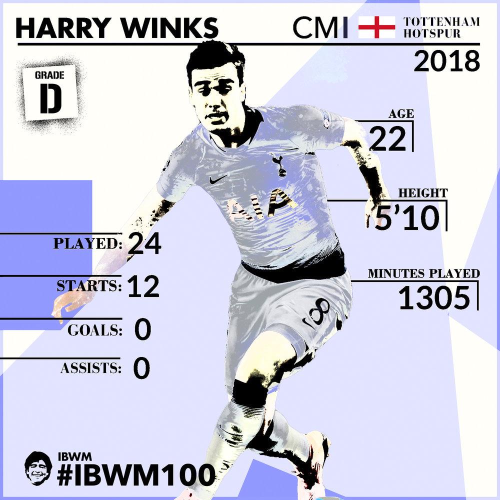 IBWM - Harry Winks.jpg
