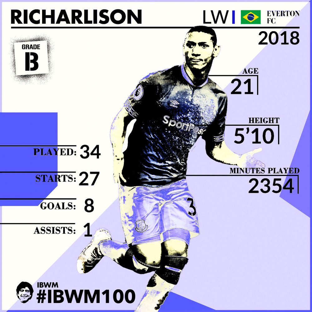 IBWM - Richarlison.jpg