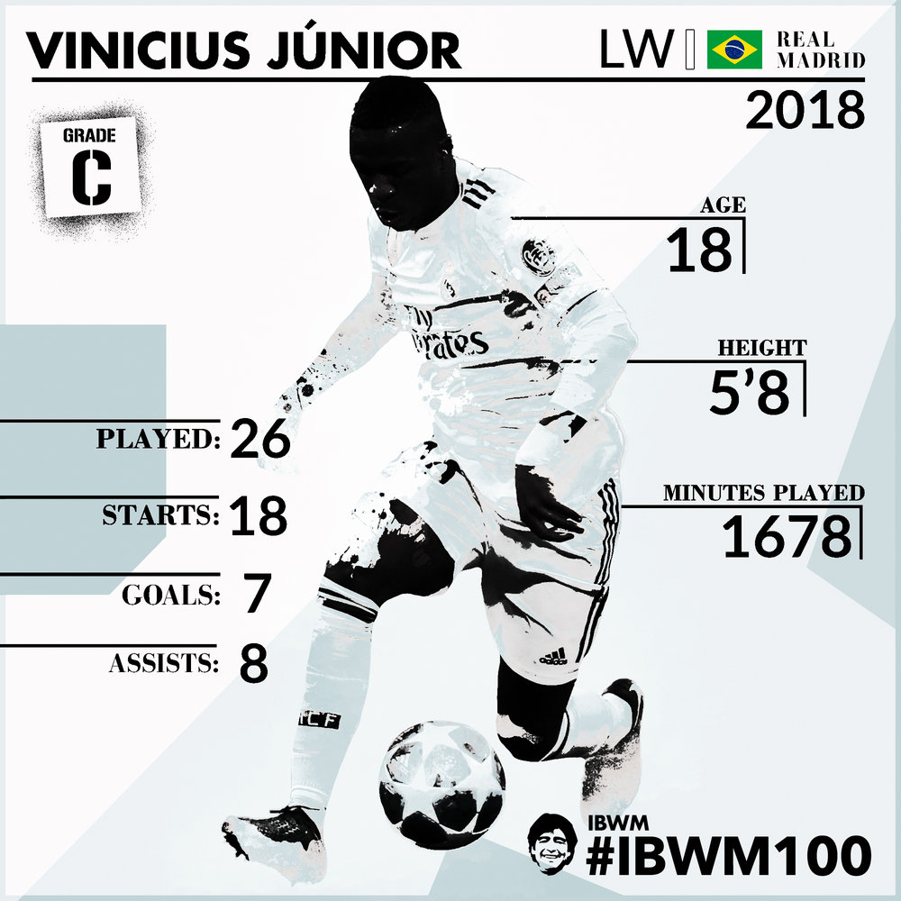 IBWM - Vinicius Júnior.jpg