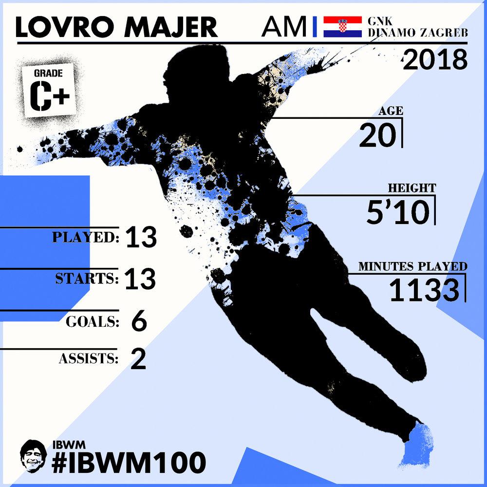 IBWM - Lovro Majer.jpg
