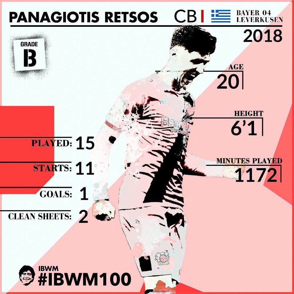 IBWM - Panagiotis Retsos.jpg