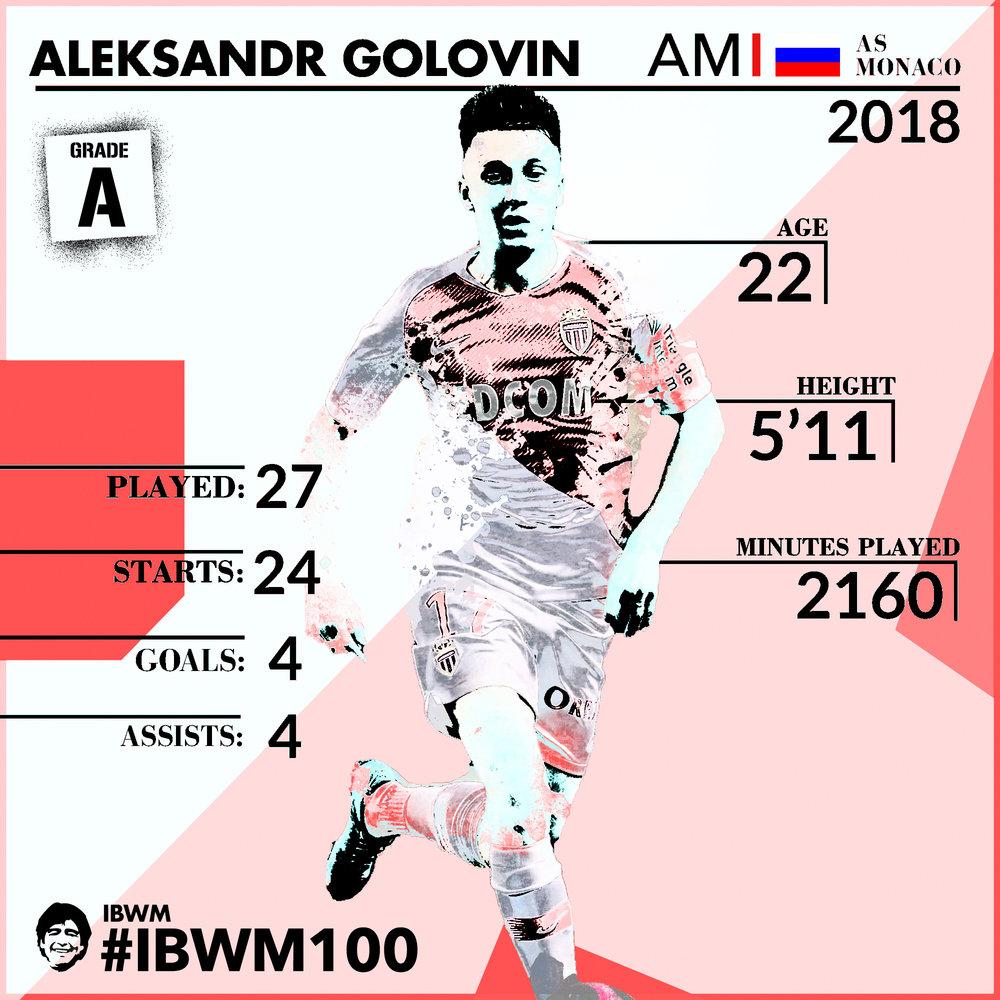 IBWM_-_Aleksandr_Golovin[1].jpg
