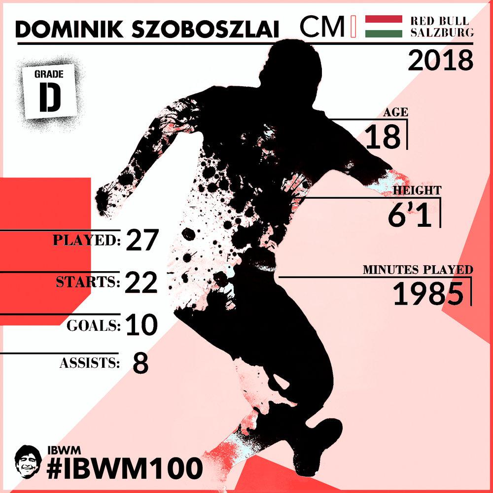 IBWM - Dominik Szoboszlai.jpg