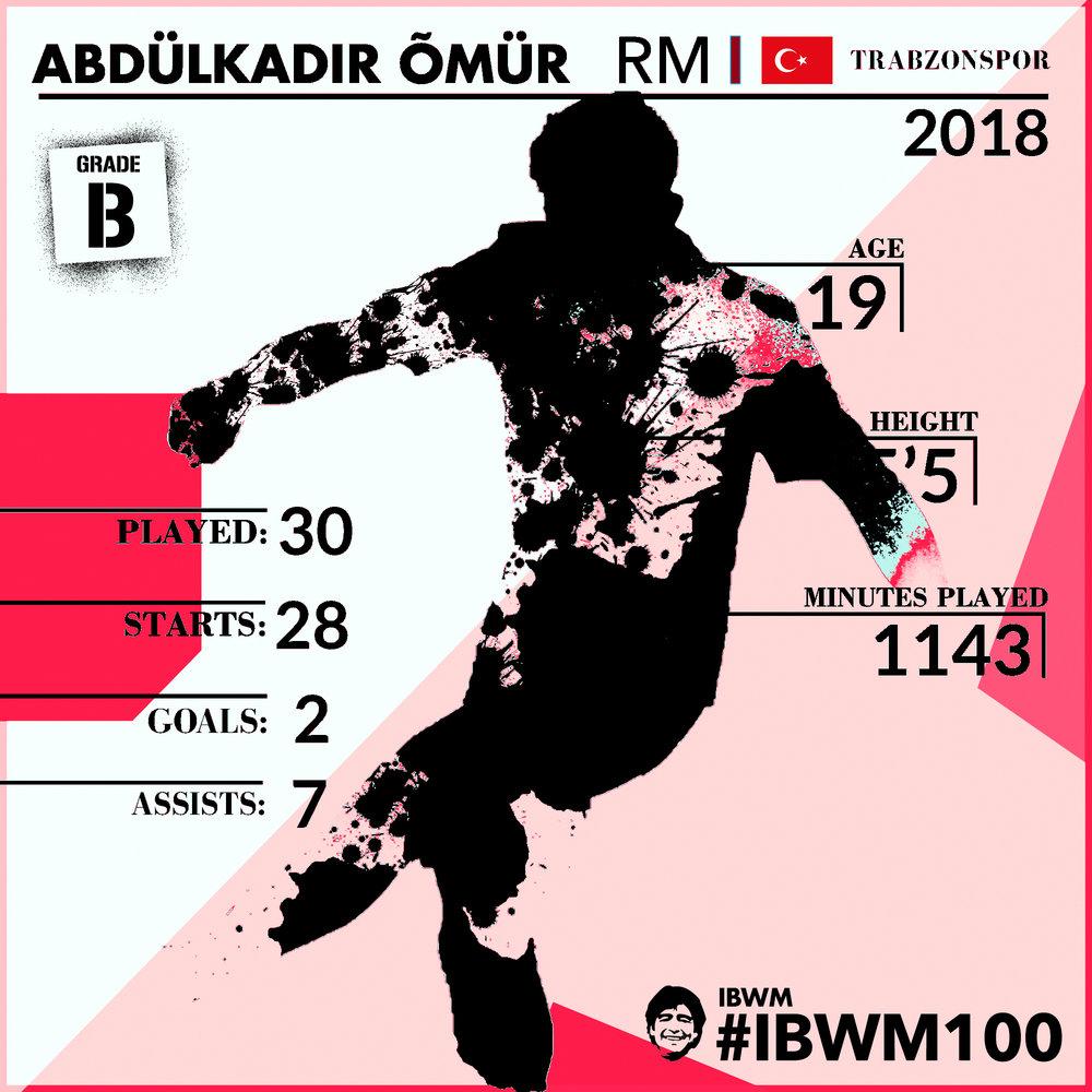 IBWM - Abdülkadir Ömür.jpg