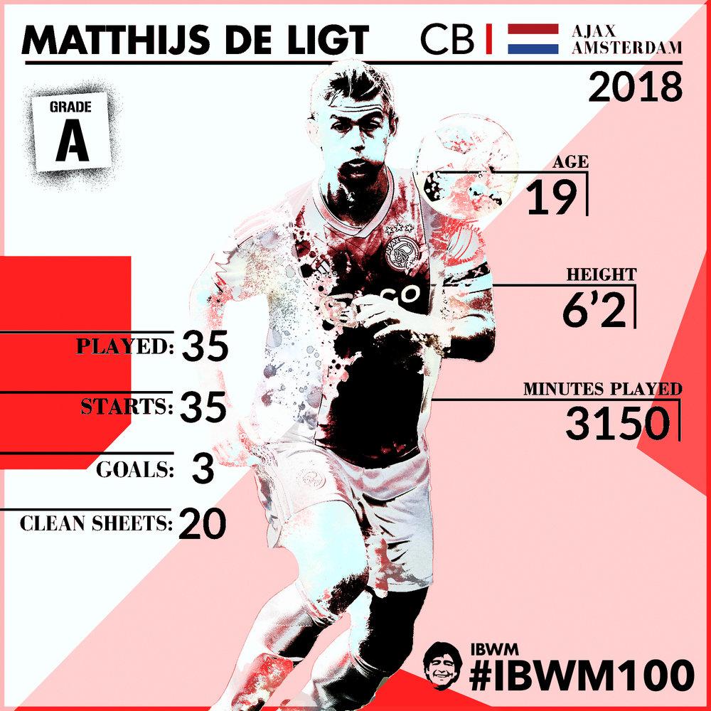 IBWM - Matthijs de Ligt.jpg