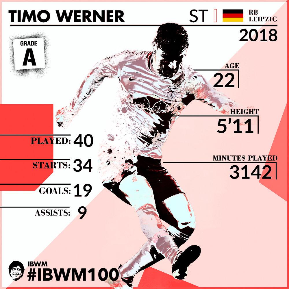 IBWM - Timo Werner.jpg