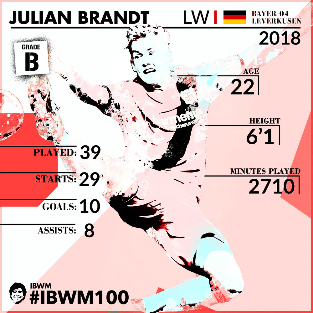 IBWM - Julian Brandt.jpg