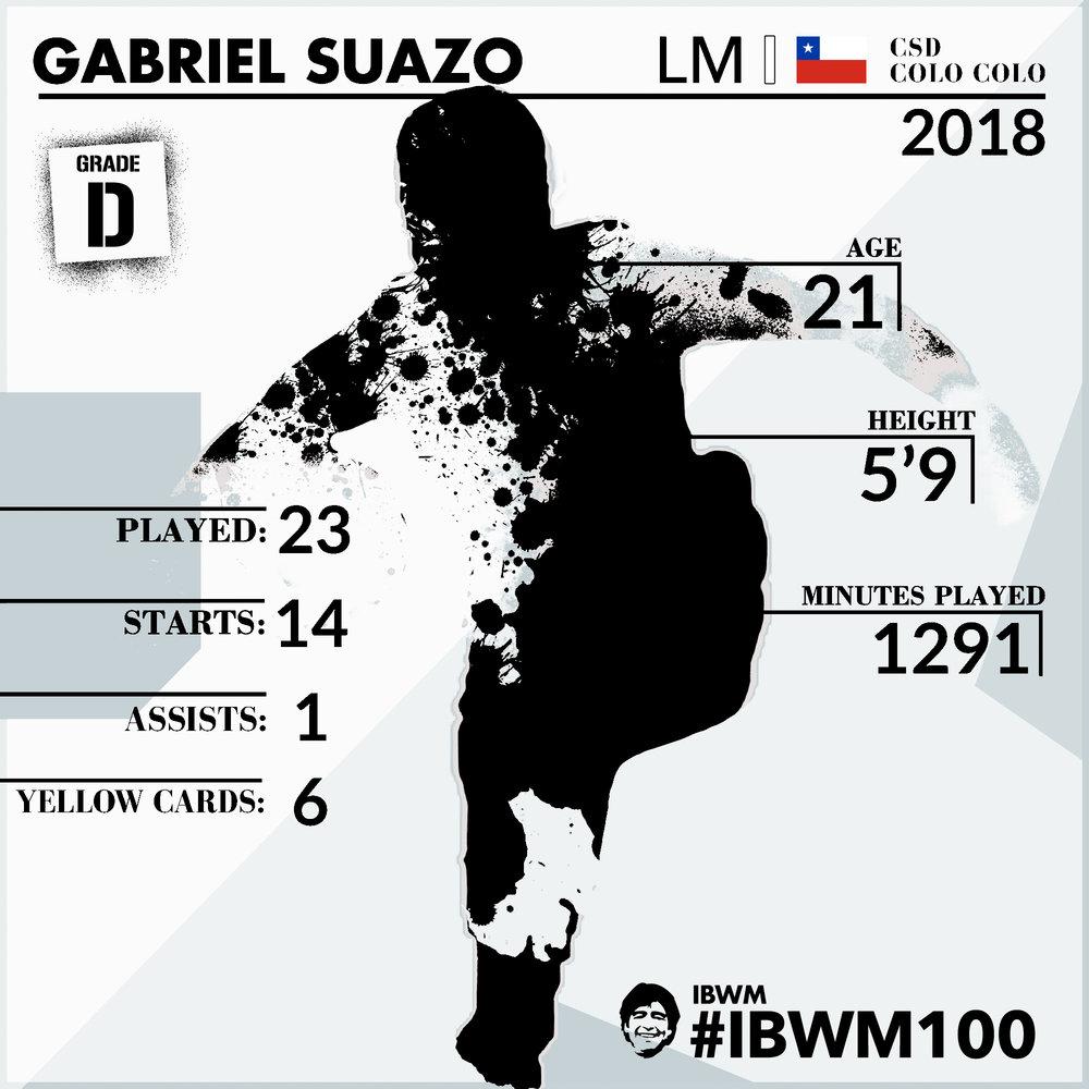 IBWM - Gabriel Suazo.jpg