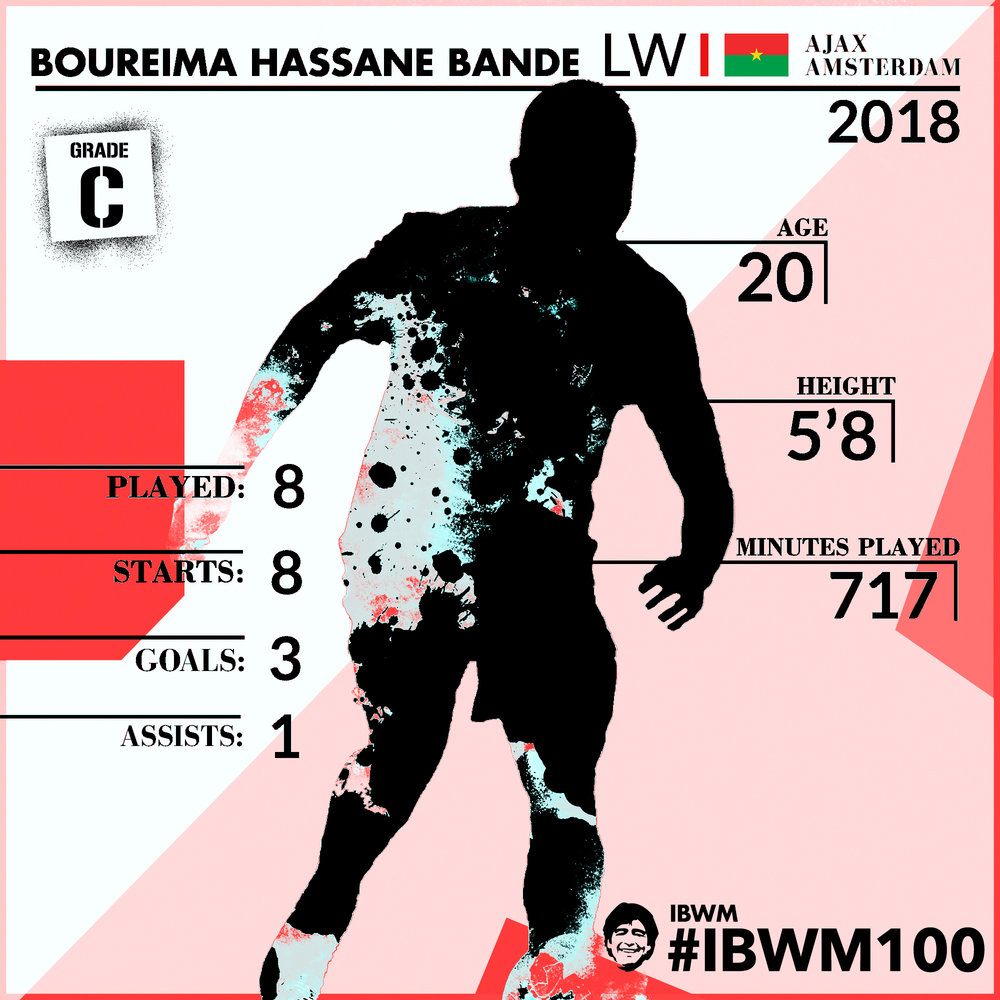 IBWM - Boureima Hassane Bande.jpg