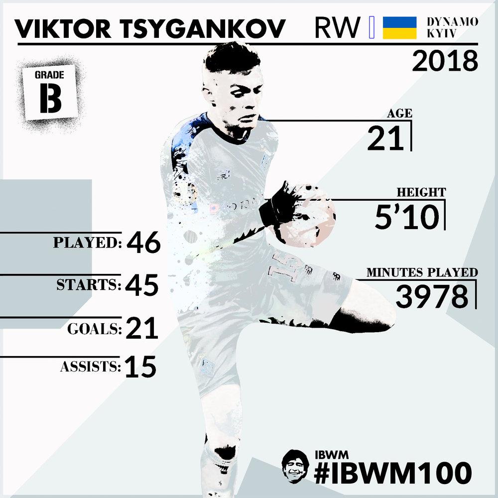 IBWM - Viktor Tsygankov.jpg