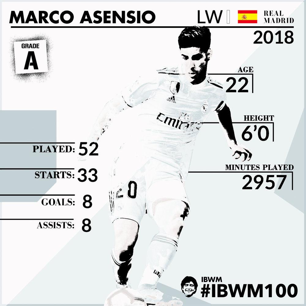 IBWM - Marco Asensio.jpg