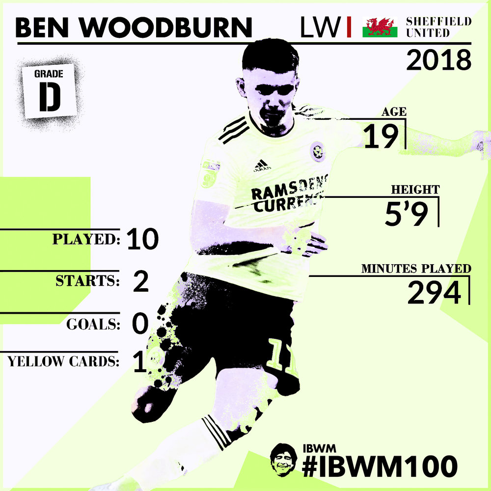 IBWM - Ben Woodburn.jpg