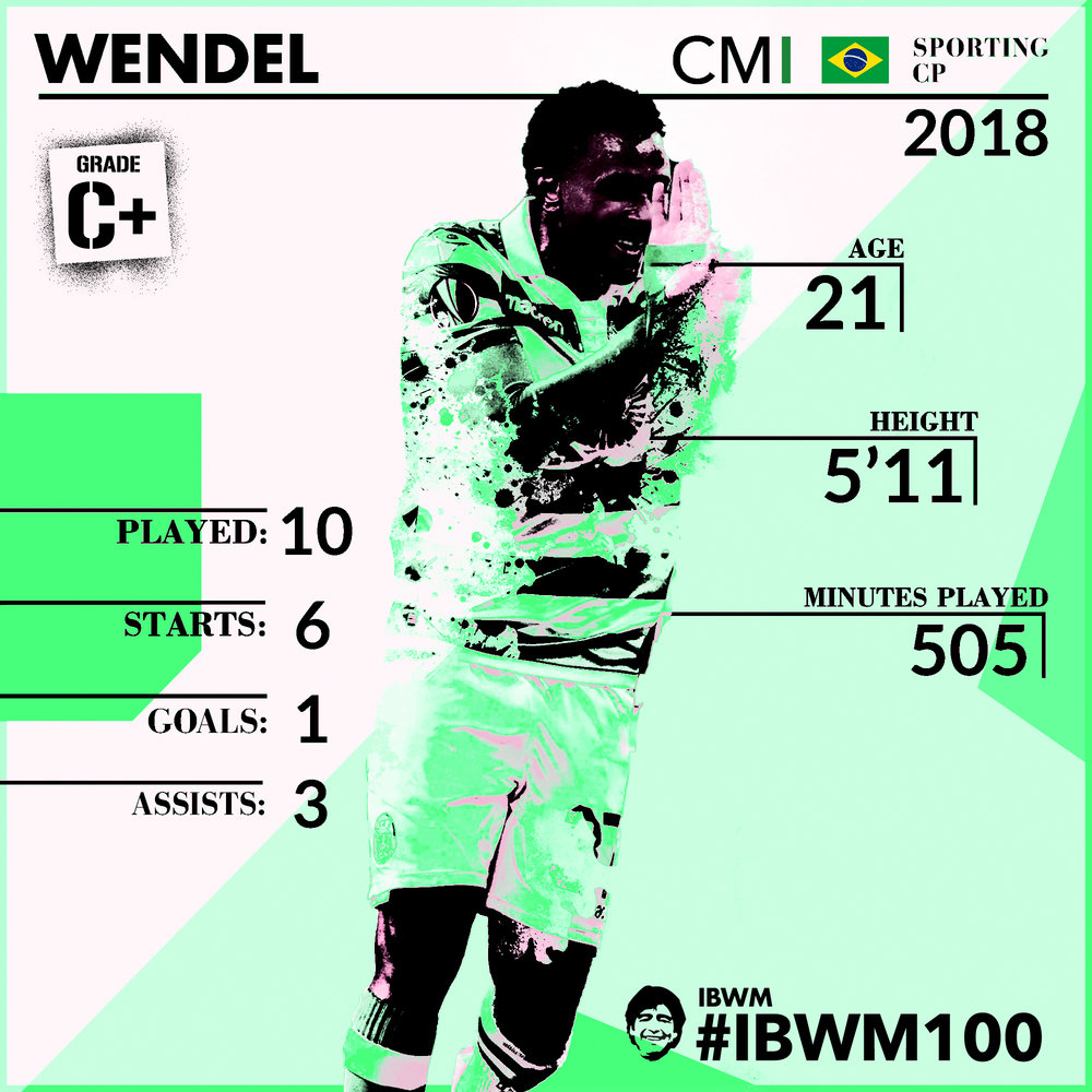 IBWM - Wendel.jpg