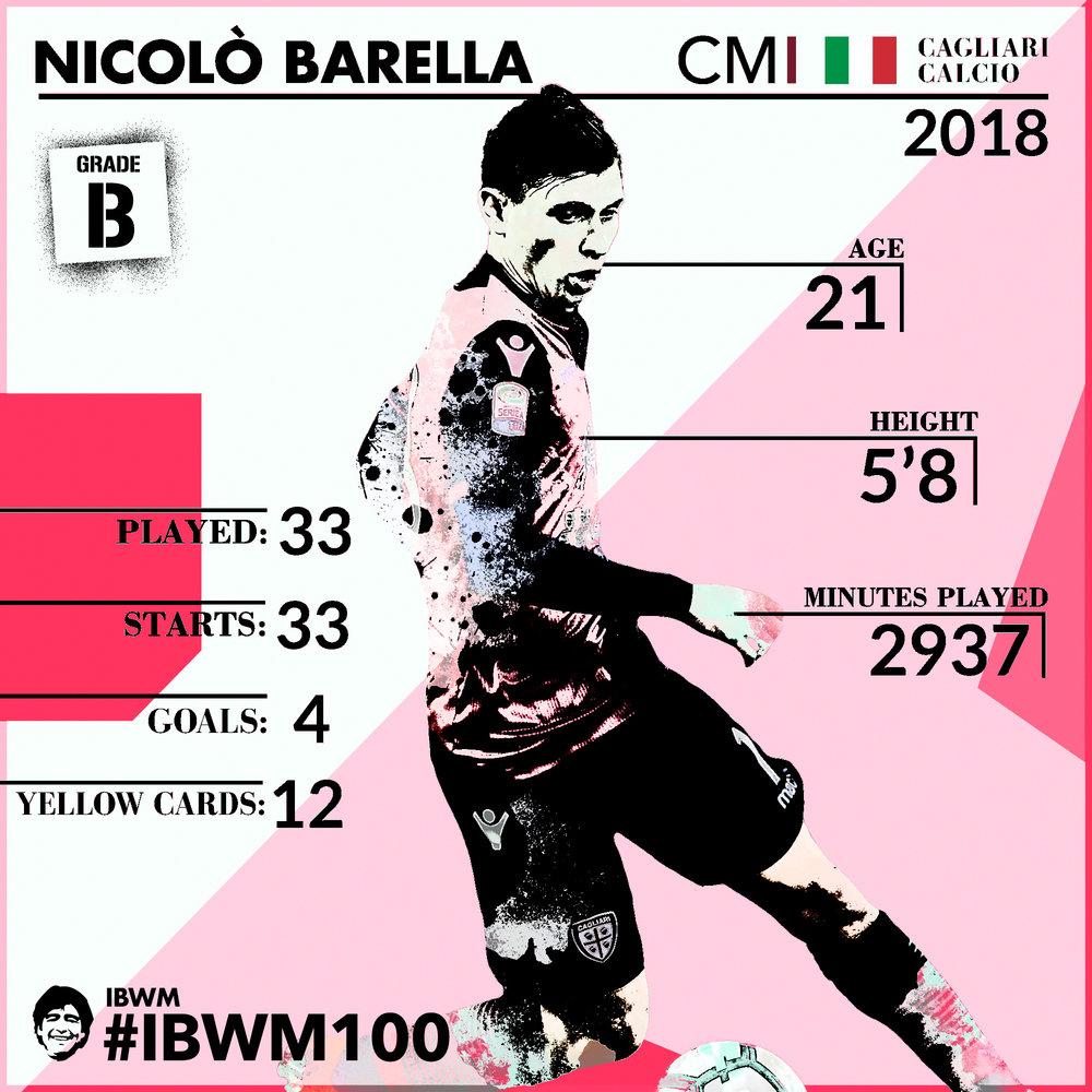 IBWM - Nicolò Barella.jpg