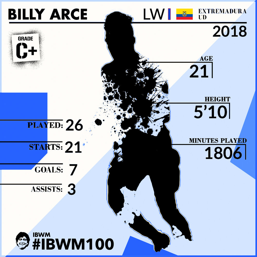 IBWM - Billy Arce.jpg