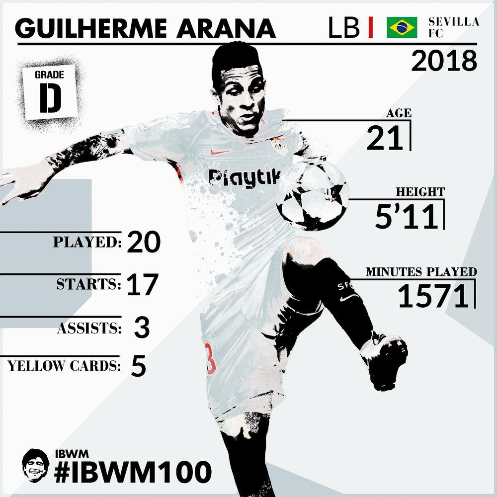 IBWM - Guilherme Arana.jpg