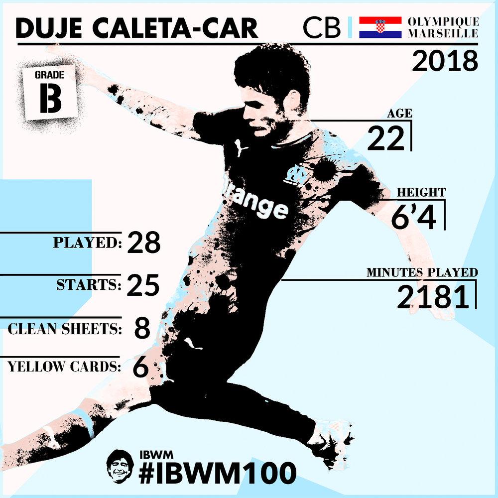 IBWM - Duje Caleta-Car.jpg