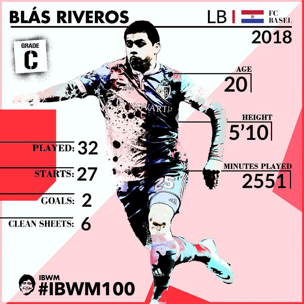 IBWM - Blás Riveros.jpg