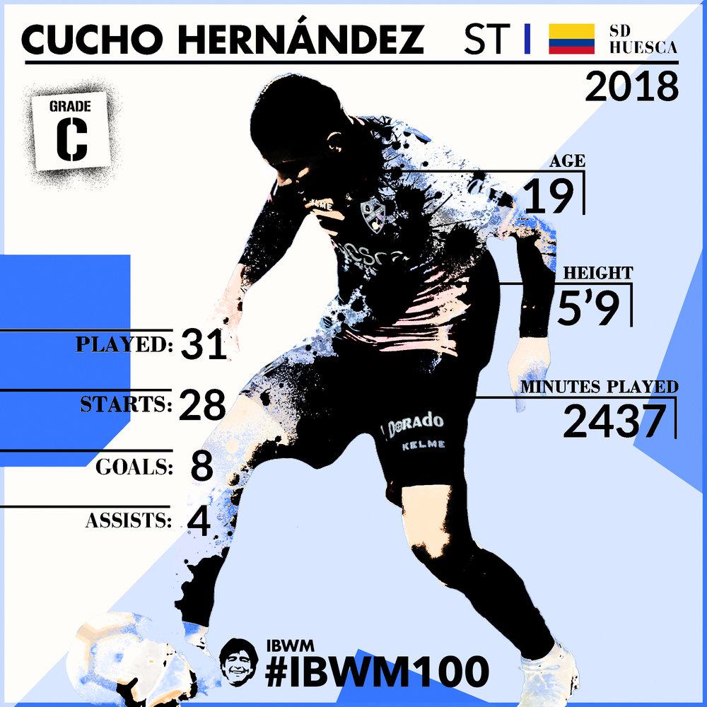 IBWM - Cucho Hernández.jpg