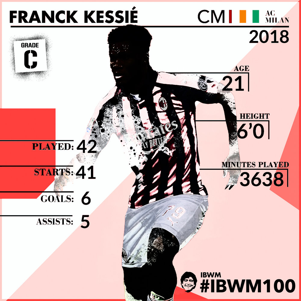 IBWM - Franck Kessié.jpg