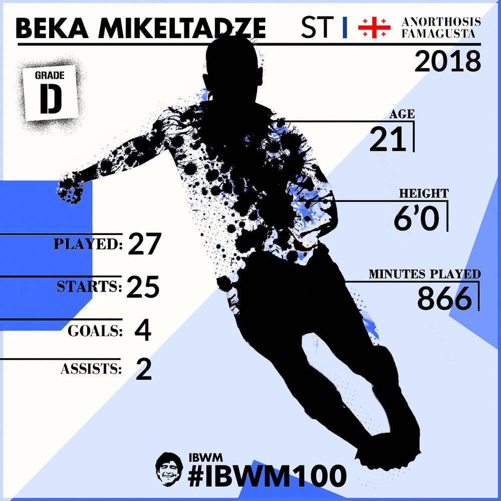 IBWM - Beka Mikeltadze.jpg