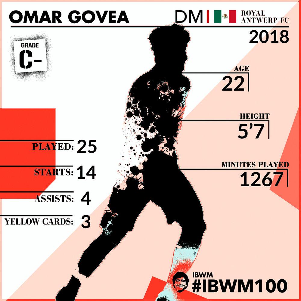 IBWM - Omar Govea.jpg
