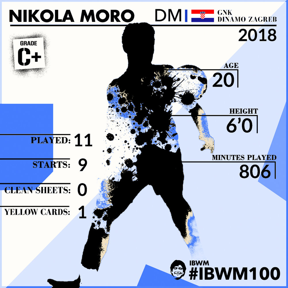 IBWM - Nikola Moro.jpg