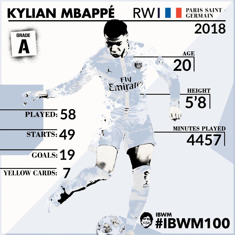 IBWM - Kylian Mbappé.jpg