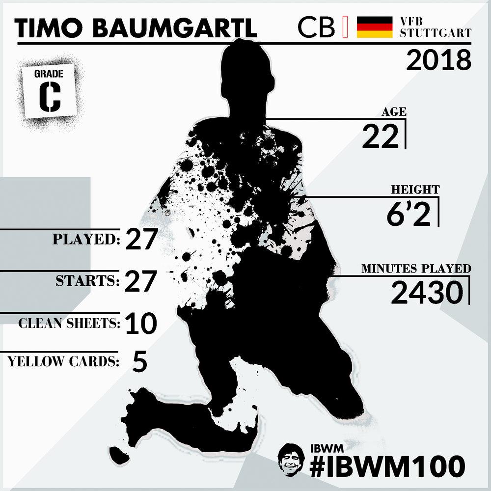 IBWM_-_Timo_Baumgartl[1].jpg