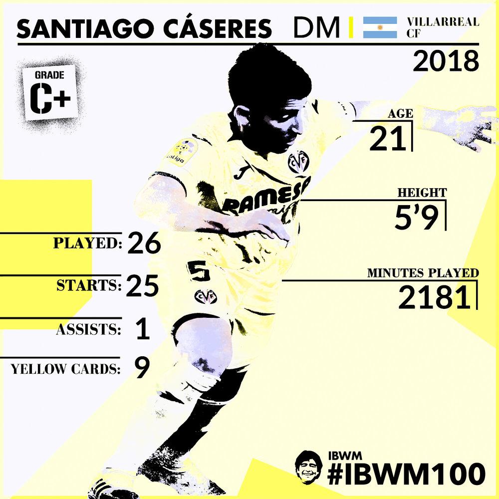 IBWM_-_Santiago_Cáseres[1].jpg