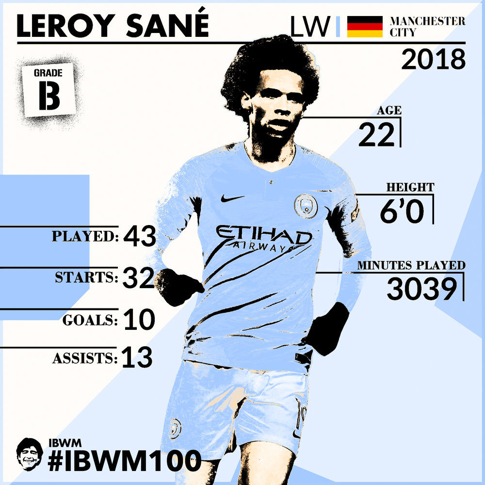 IBWM - Leroy Sane.jpg