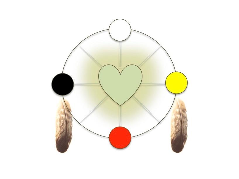 Medicine Wheel Logo.jpg